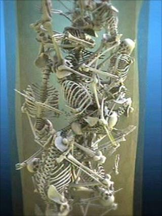 Graphic showing the skeletons in the well