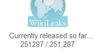 Wikileaks release logo