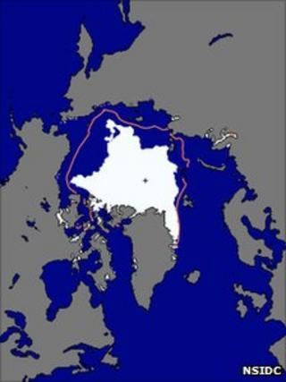 NSIDC sea ice graphic