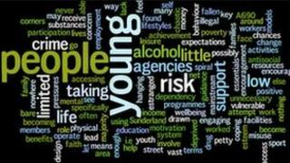 The work of an organisation given a Children in Need grant portrayed as a world cloud using wordle.net