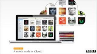 Apple's iTunes match