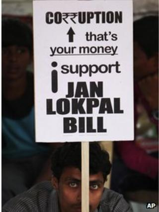 A supporter of Indian anti-corruption activist Anna Hazare holds a placard supporting strong anti-graft legislation during a protest in Hyderabad, India, Tuesday, Dec. 27, 2011