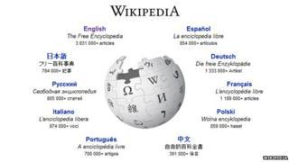 Wikipedia's homepage