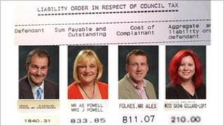 Tax arrears councillors: Chris Pascoe, Jan Powell, Alex Folkes and Sasha Gillard-Loft