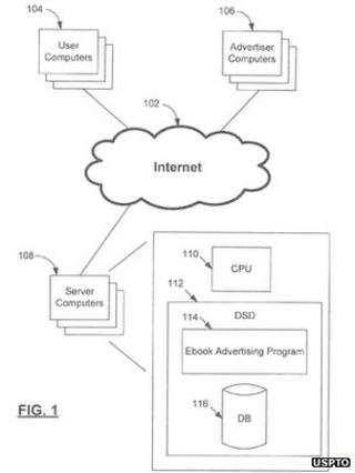 Yahoo e-book advertising patent diagram