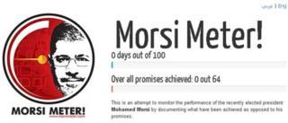 Morsi Meter website