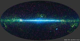 Wise telescope data