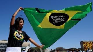 Protester outside the Brazilian Supreme Court
