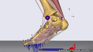 Virtual foot