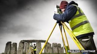 Laser survey at Stonehenge