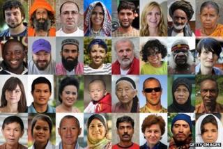 global population