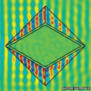 """Demonstration of """"perfect cloaking"""""""