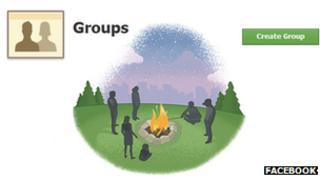 Facebook groups graphic