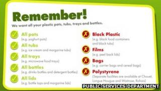 Recycling advice from Guernsey's Public Services Department
