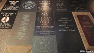 Poets' Corner in Westminster Abbey