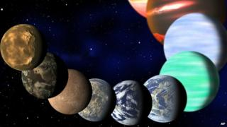 Different types of planets in our Milky Way galaxy detected by NASA's Kepler spacecraft
