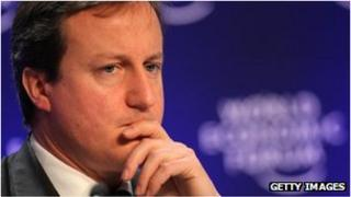 David Cameron at Davos