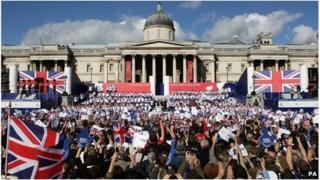 Olympic crowds