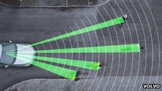 Graphic of Volvo detection system