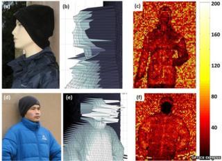 3D camera imaging