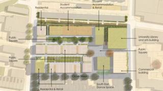 Plans for development