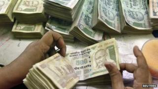 The rupee has depreciated due to India's large current account deficit