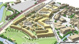 Oxpens development plans