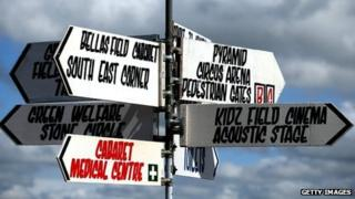 Glastonbury signposts
