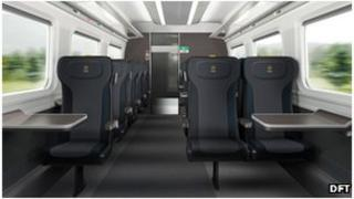 Intercity Express Carriage