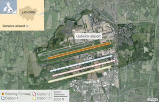 Graphic image of Gatwick options