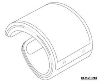 Samsung smartwatch design