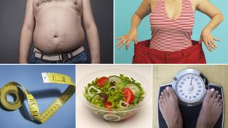 Images of slimming: pot-belly; slimmed down figure; scales; salad; tape measure