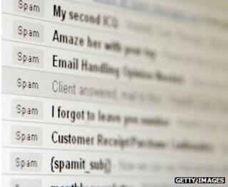 Spam in an inbox