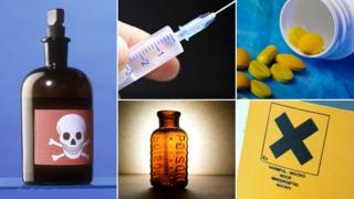 Images of poison; bottle of poison; syringe; pills; poison symbol; another bottle