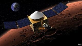 Nasa's Maven space craft