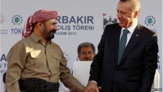 Sivan Perwer and Recep Tayyip Erdogan