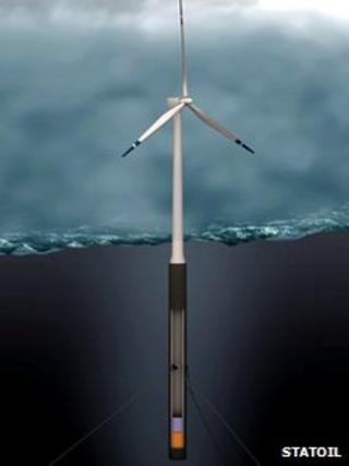 Hywind turbine