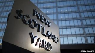 The sign outside New Scotland Yard
