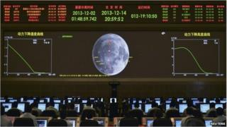 Control room at Beijing Aerospace Control Centre (14 Dec 2013)