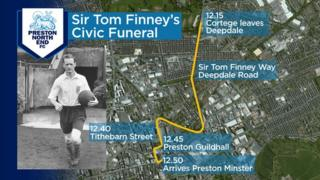Sir Tom Finney funeral route