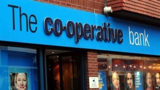 Co-op Bank