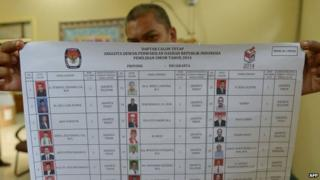 An Indonesian election official holds a poster featuring candidates for Jakarta parliament members ahead of legislative polls in Jakarta on 8 April 2014