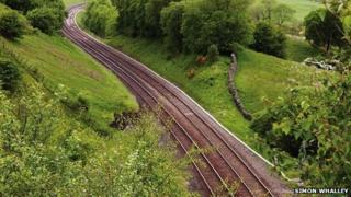 The Settle-Carlisle line