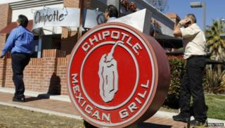 Chipotle sign with people walking behind it