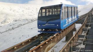 Cairngorms funicular railway