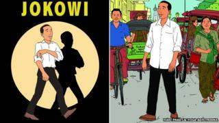 Jokowi as Tintin