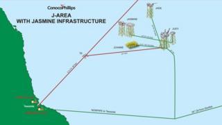 J-Area with Jasmine infrastructure