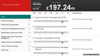 The Big Conversation Budget Simulator