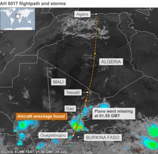 Air Algerie AH5017: Second black box found in Mali