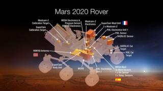 Mars 2020 rover will pave the way for future manned missions
